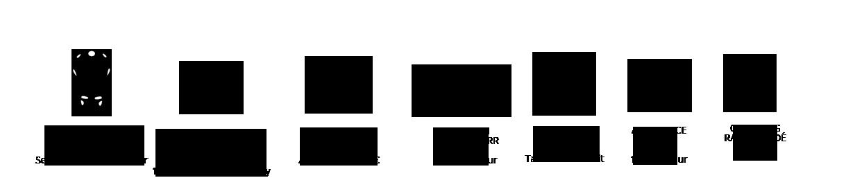 options stage BMC