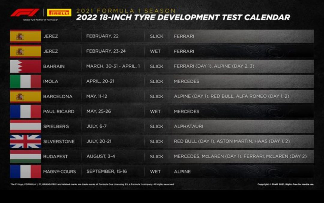 Formula 1: Official Pirelli tests at Nevers Magny-Cours!
